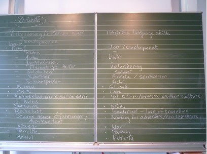A classroom blackboard with notes from class